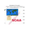 Time History Animation of Atmospheric CO2