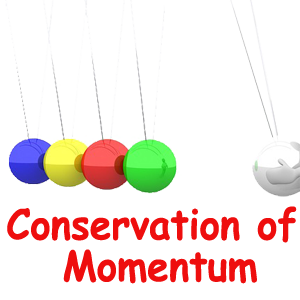 Momentum is Conserved!