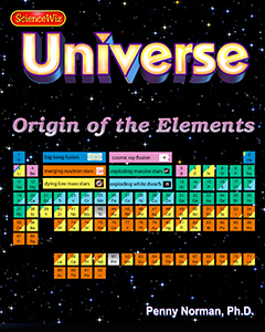 Types of Stars & the Origin of the Elements